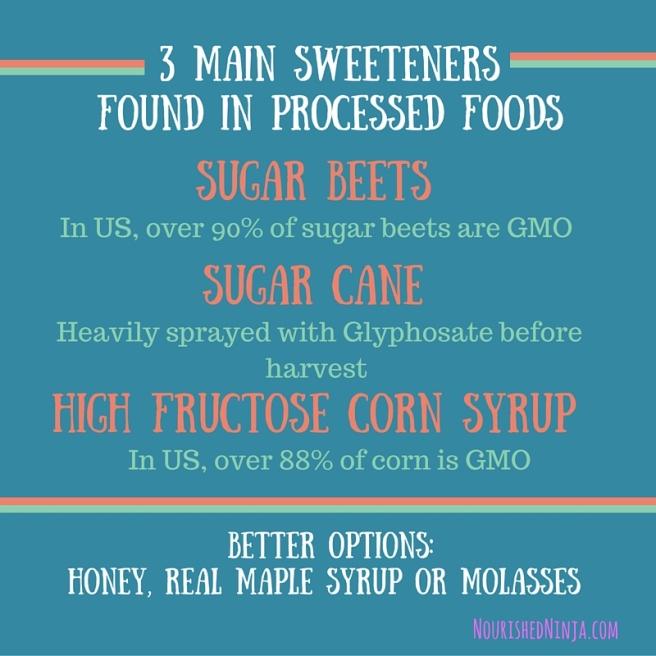 GMO sugar-4